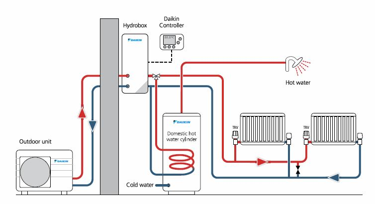 Index additionally Waterfurnace Wiring Diagram besides Air Conditioner Repairs together with mercial Refrigeration Schematic likewise Pioneer Air Conditioner Mini Split Error Codes And Troubleshooting Guide. on mini split heat pump wiring diagram